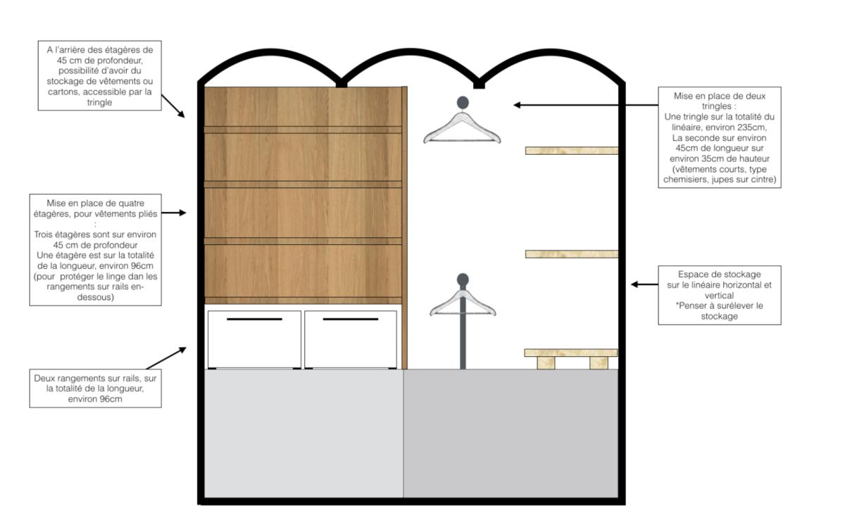 Profondeur Dressing Pour Cintre création d'un meuble dressing sur mesure conception par
